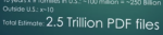 Estimate: 2.5 trillion PDF files