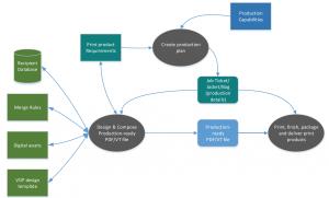 PDFVT-workflow-diagram