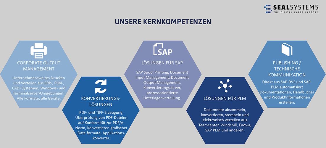 seal-systems-portfolio