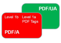PDF/UA and PDF/A overlap