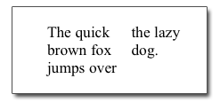 "Text in two columns: ""The quick brown fox jumps over the lazy dog."""